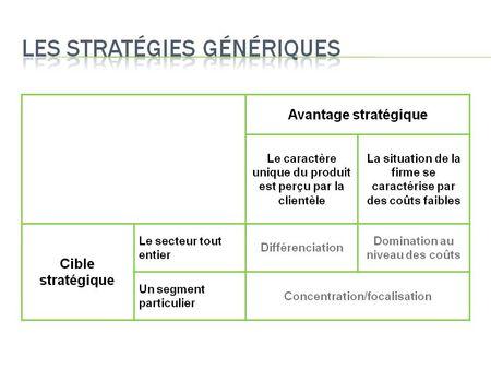 Les_strat_gies_g_n_riques