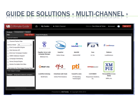 Guide de solutions multi-channel