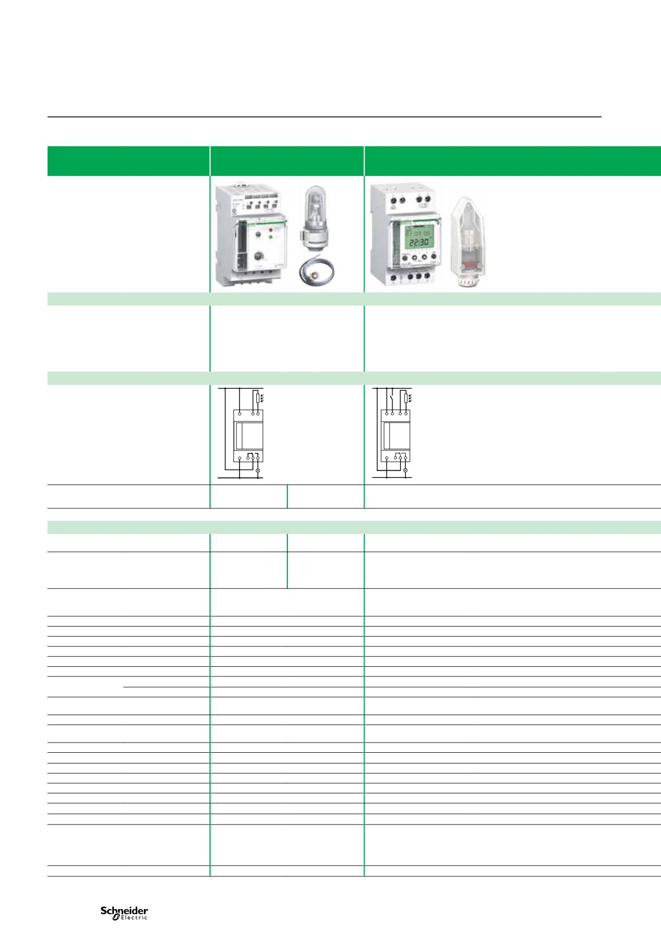 siemens hand off auto switch wiring diagram telephone plug schneider lighting control get free image