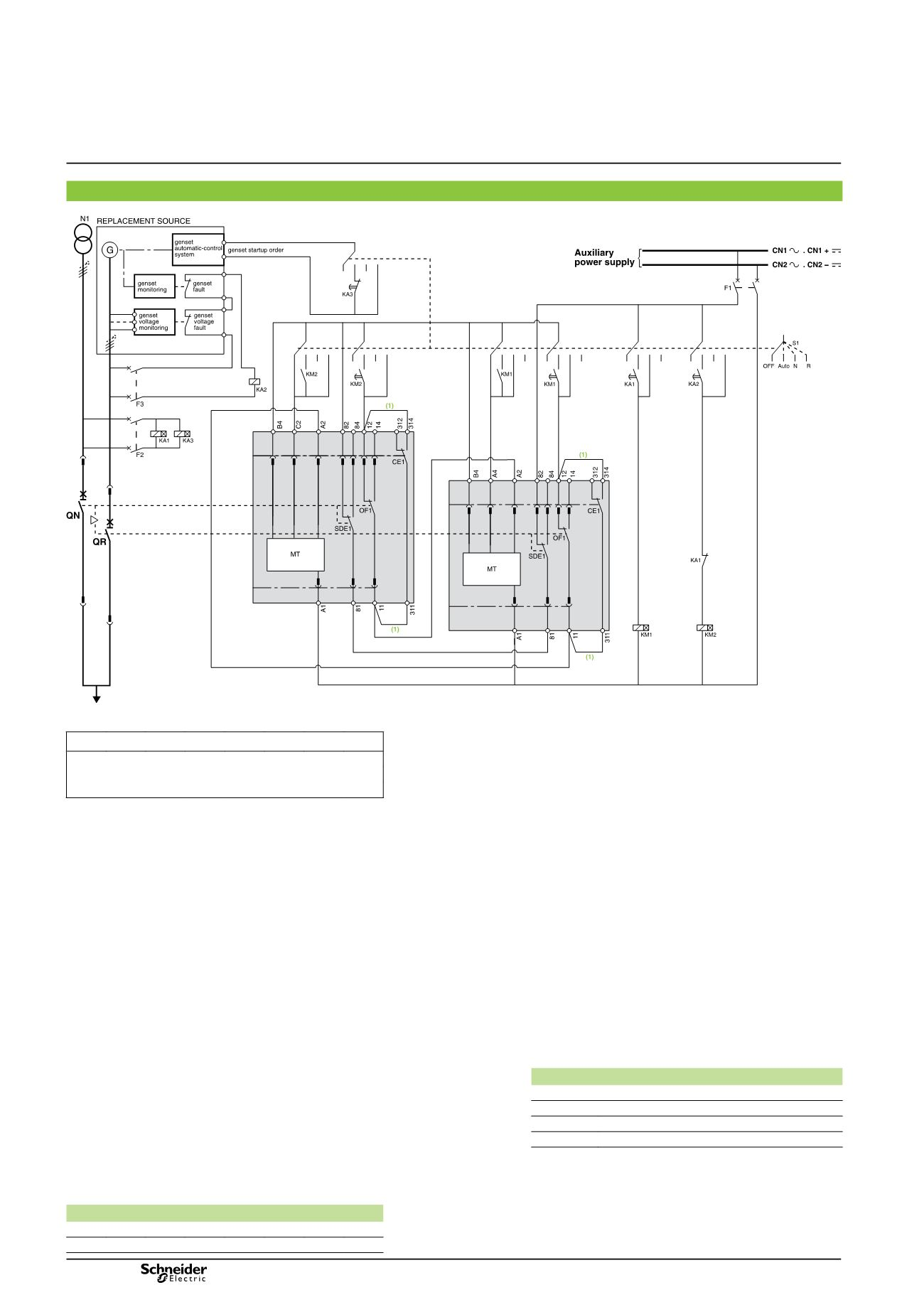 Circuit Breaker Control Circuit Diagram