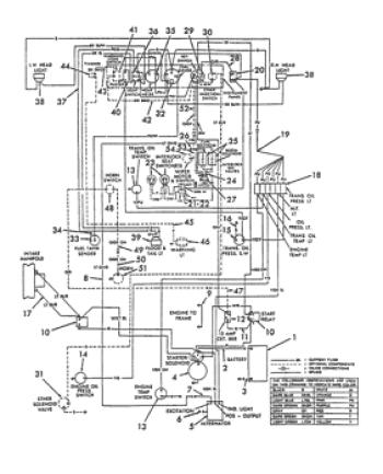 holland l785 skid steer wiring diagram  2005 mercury