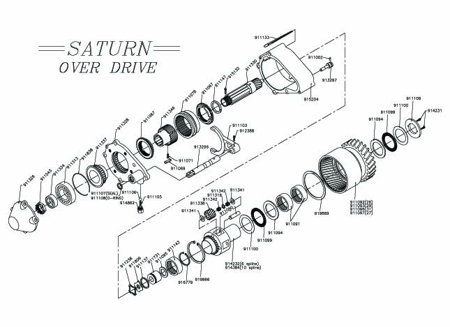 Saturn & Warn-OD : Saturn & Warn Overdrive for Dana 18