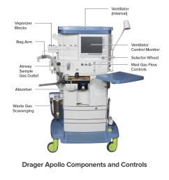 drager apollo anesthesia machine diagram [ 1275 x 1275 Pixel ]