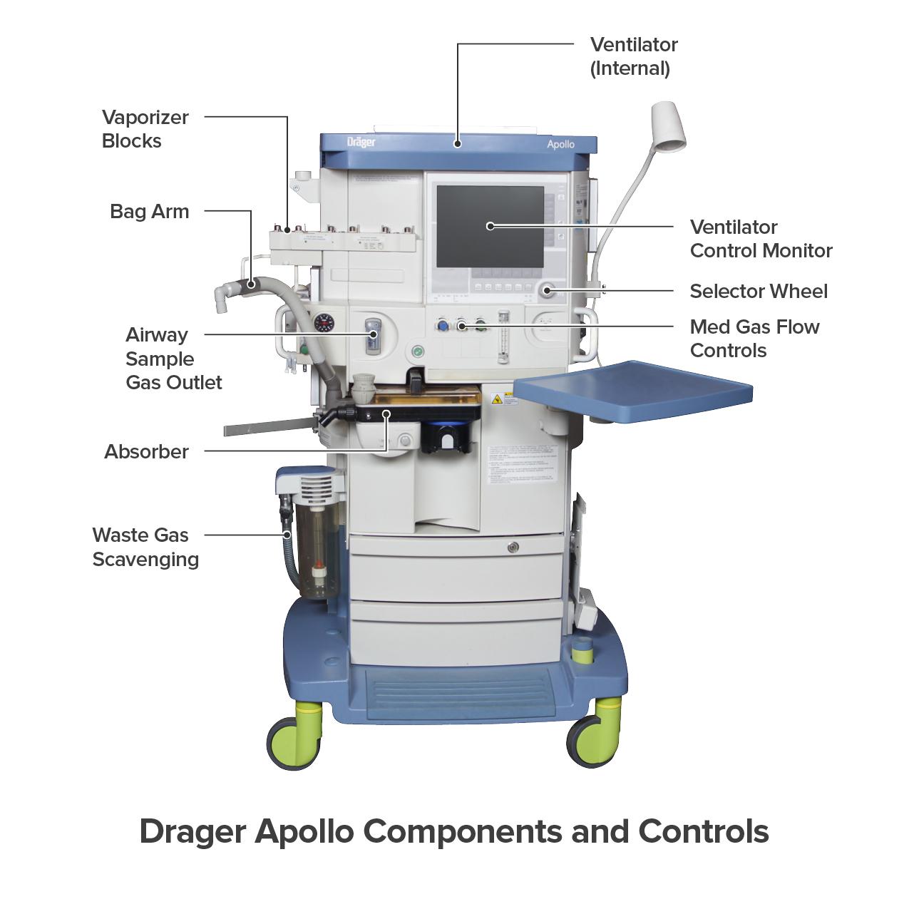 hight resolution of drager apollo anesthesia machine diagram
