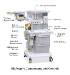 ge aespire anesthesia machine diagram [ 1275 x 1275 Pixel ]