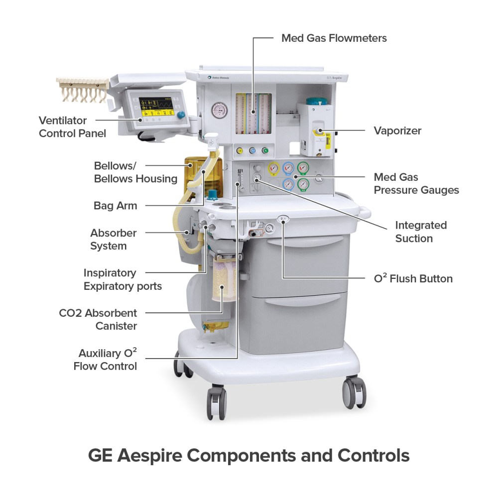 medium resolution of ge aespire anesthesia machine diagram