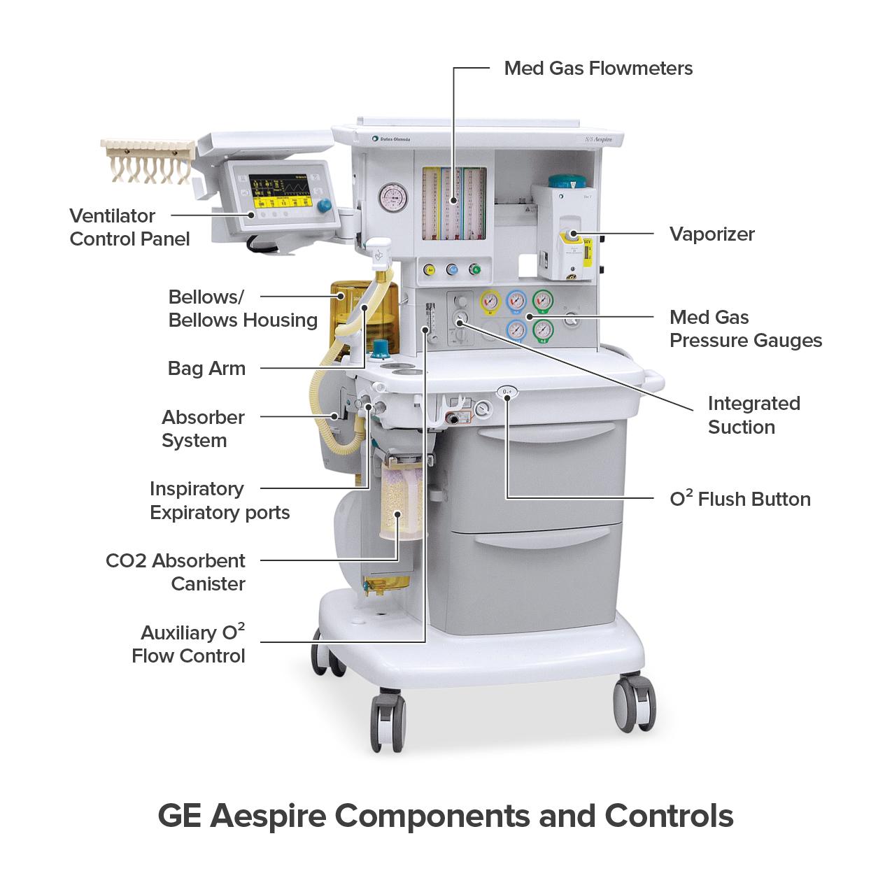 hight resolution of ge aespire anesthesia machine diagram
