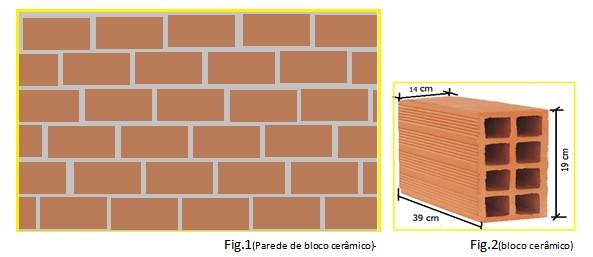 parede de alvenaria