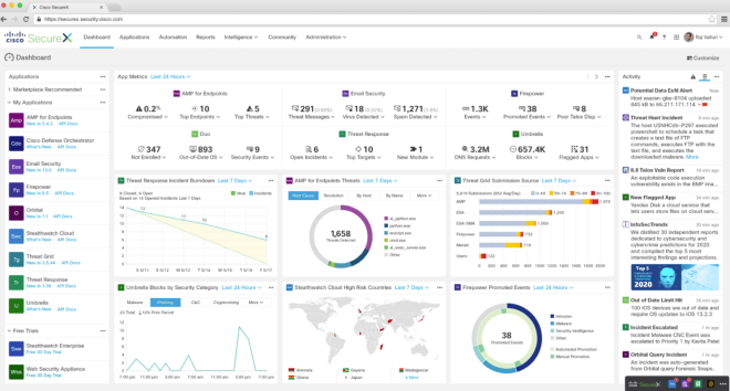 SecureX Dashboard