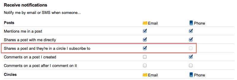 How to Turn Off Subscribe to Email Notifications for All New Posts From Your Circles?