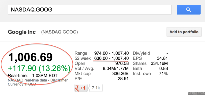 GOOG stock hit all time high of above $1000 a stock following strong 3rd quarter results