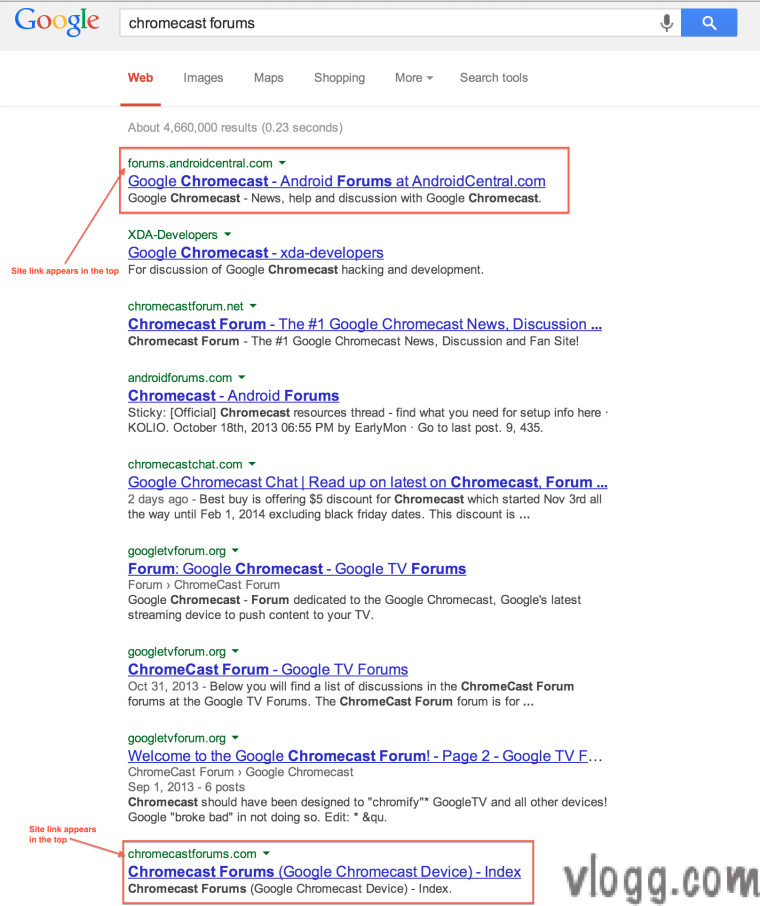 Google Search Results with Sitelinks appearing in the top