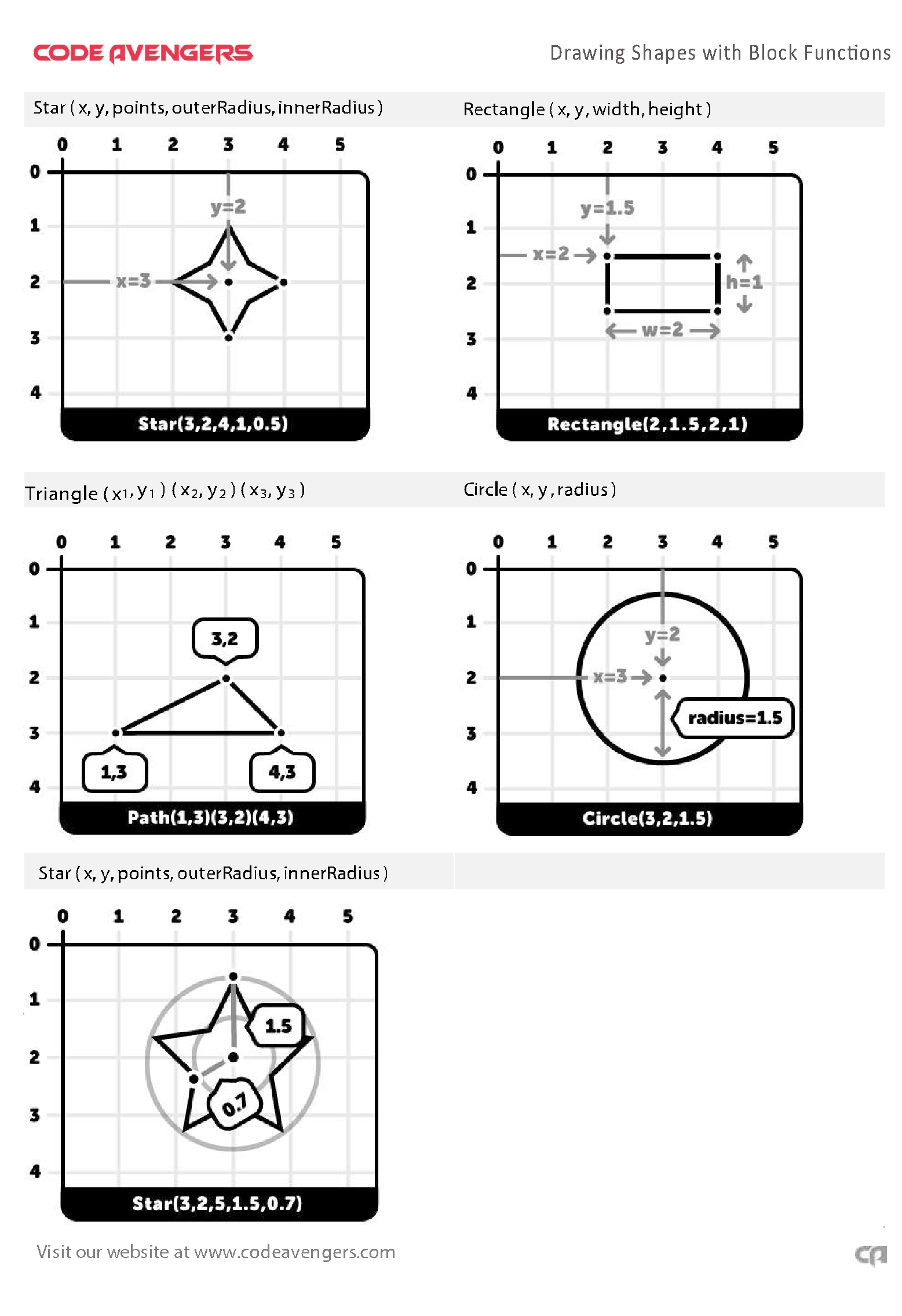 Following Directions Worksheet Shapes