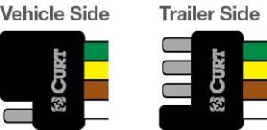 Custom Wiring | Brake Controls | Towing Electrical
