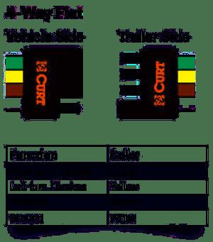 4Way Flat Connectors   4Way Round Connectors
