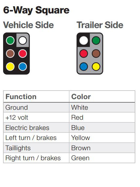 Wiring Diagram For Six Wire Trailer Plug