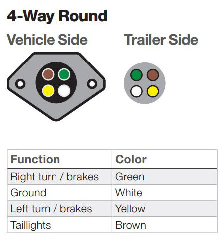 Wiring Diagram For Five Pin Trailer Plug