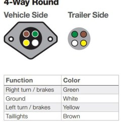 3 Wire Pickup Wiring Diagram Trane Xe1000 Parts The Ins And Outs Of Vehicle Trailer 4 Way Round Connector Functions