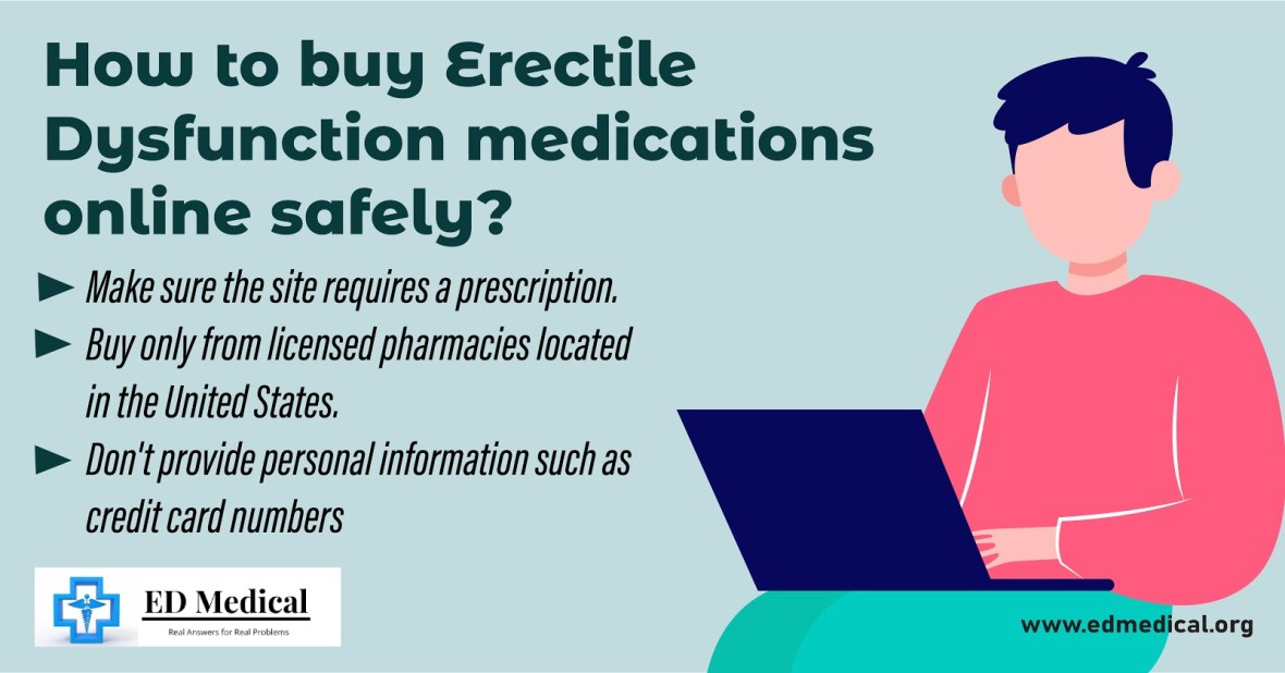 How to buy erectile dysfunction medications online safely?