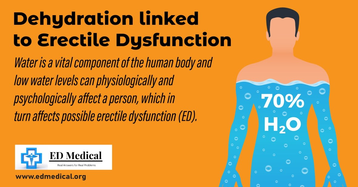 Dehydration linked to Erectile Dysfunction