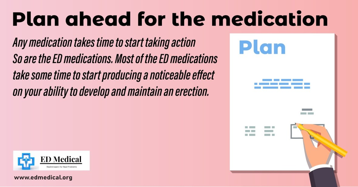 Plan ahead for the medication