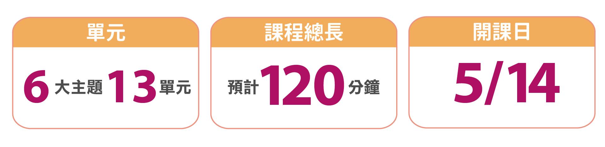寶寶音樂手語:促進親子溝通,提升寶寶語言學習力!/看影音/線上學校/2019-04-25/親子天下