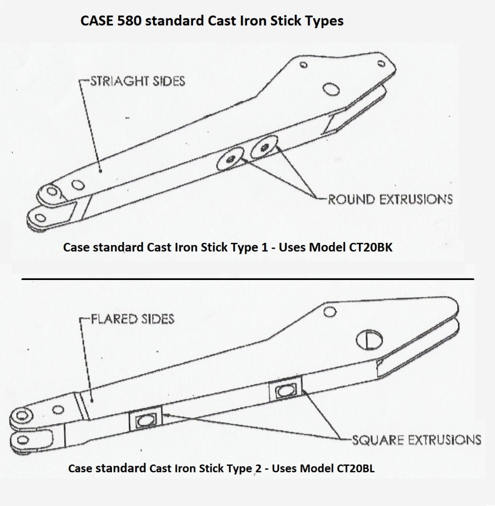 medium resolution of amulet bolt on sticks case 580 diagram