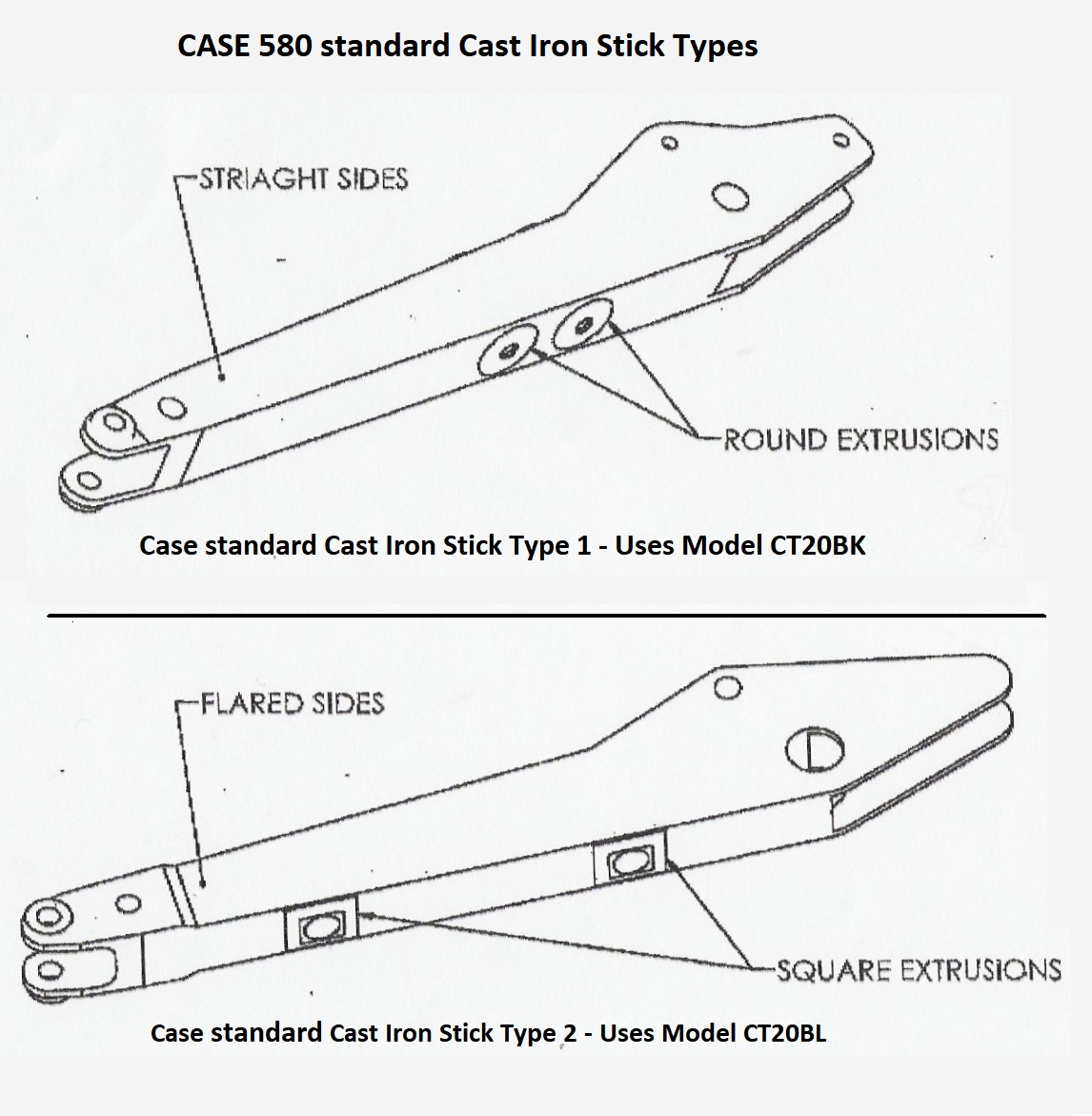 hight resolution of amulet bolt on sticks case 580 diagram