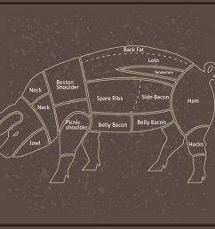 pig rib diagram [ 4167 x 4167 Pixel ]