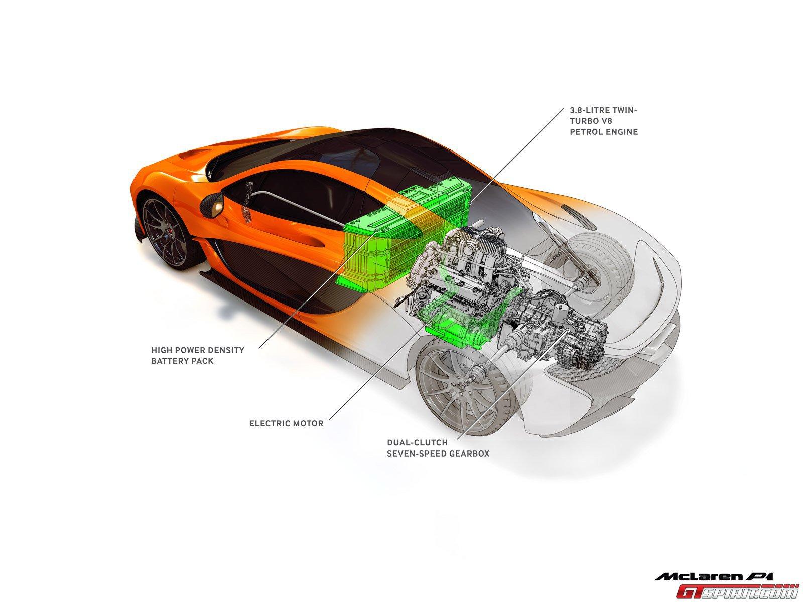 hight resolution of mclaren p1 engine diagram