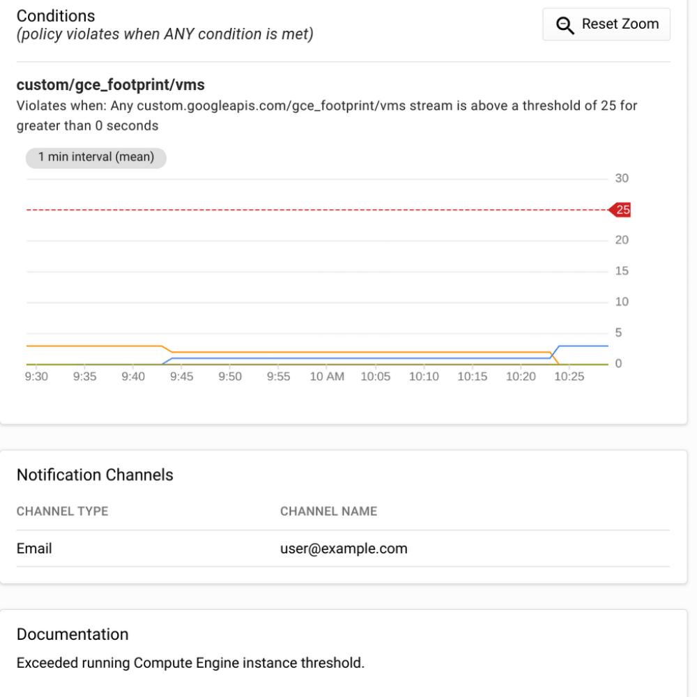 6 custom metrics alerts.png