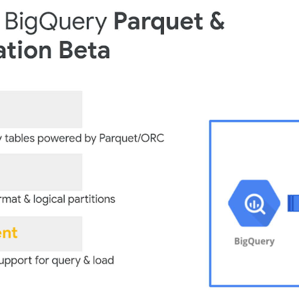 BigQuery Parquet and ORC.png