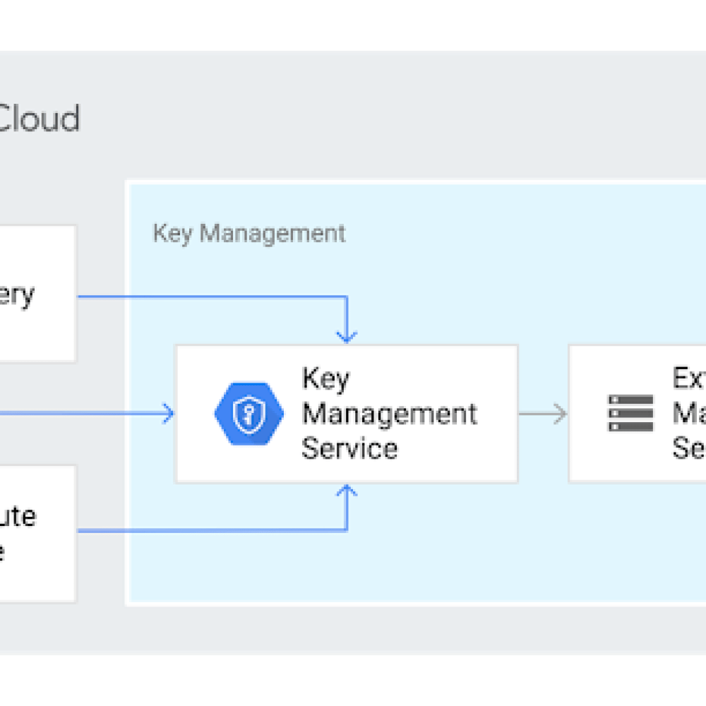 GCP key manager.png