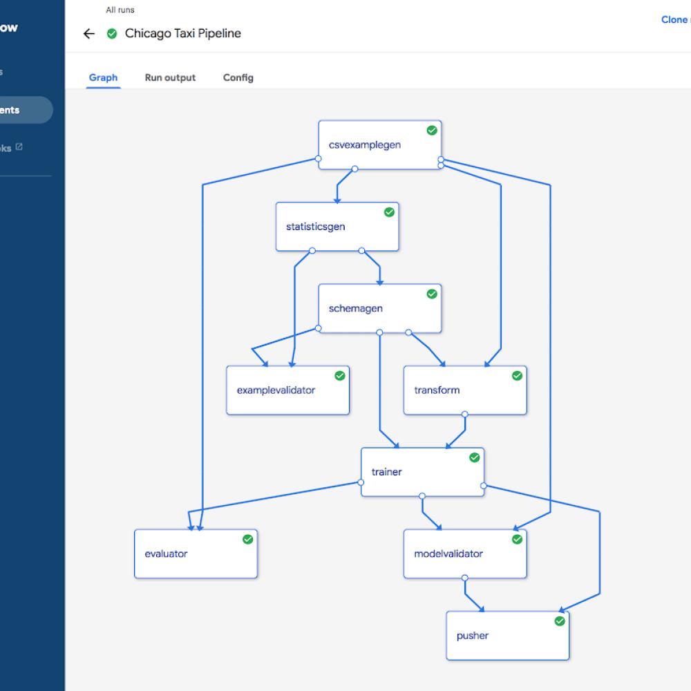 TFX workflow running in Kubeflow Pipelines.png