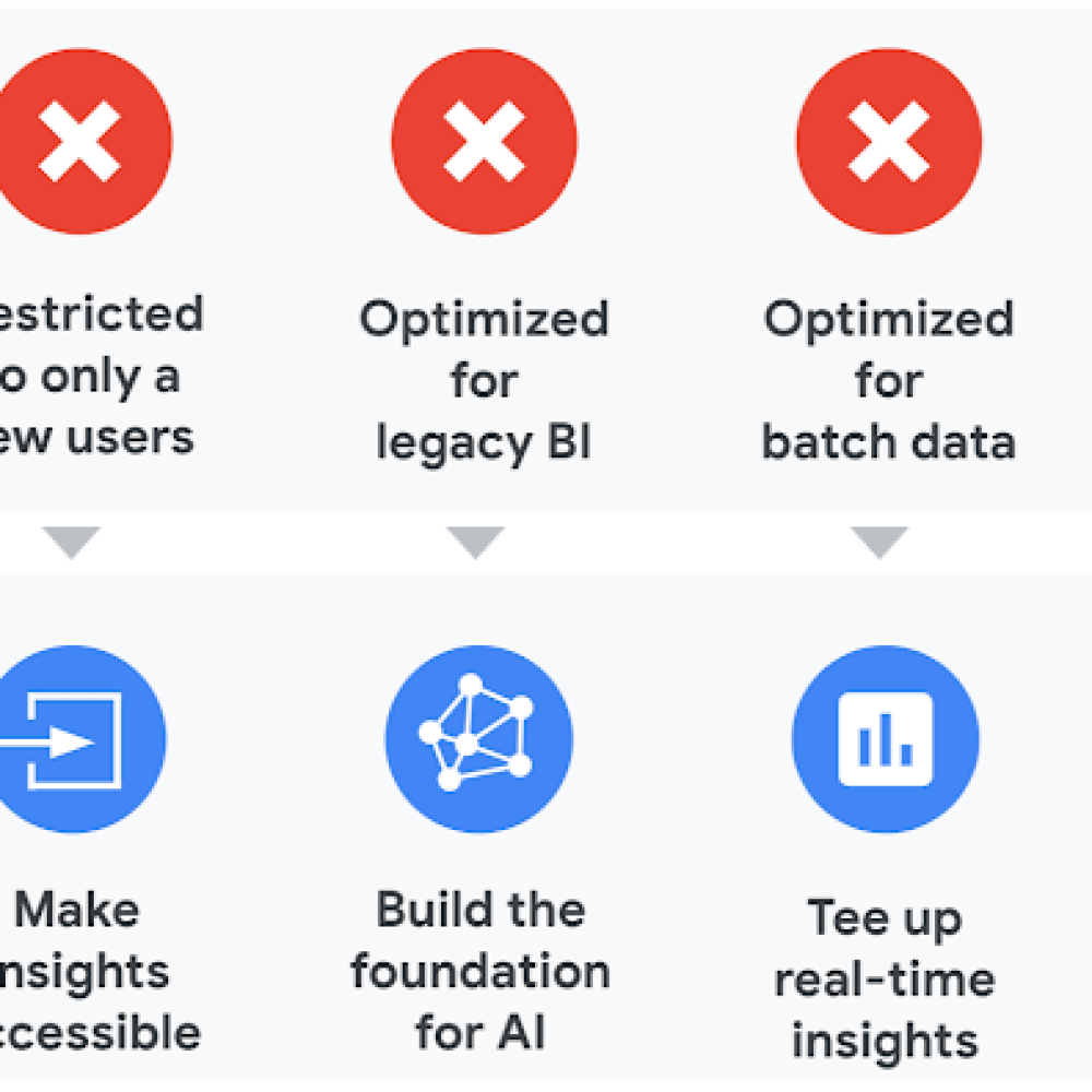 benefits of BigQuery.png
