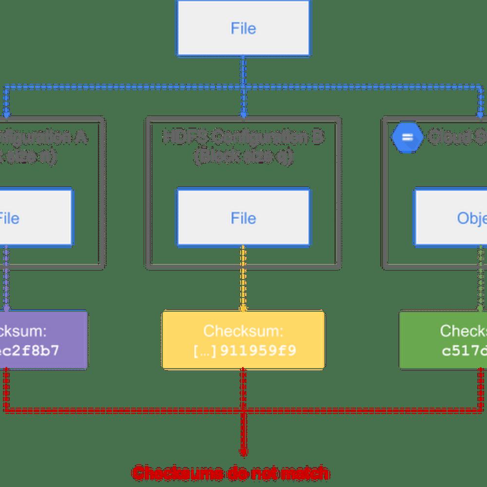 checksums_diagram_1.png