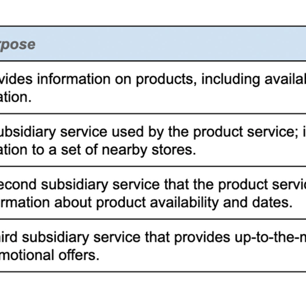 services in a mesh.jpg