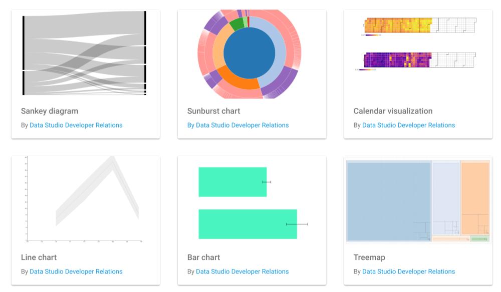 medium resolution of the data studio community visualizations gallery png