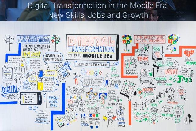 Mobile Transformation Event 2