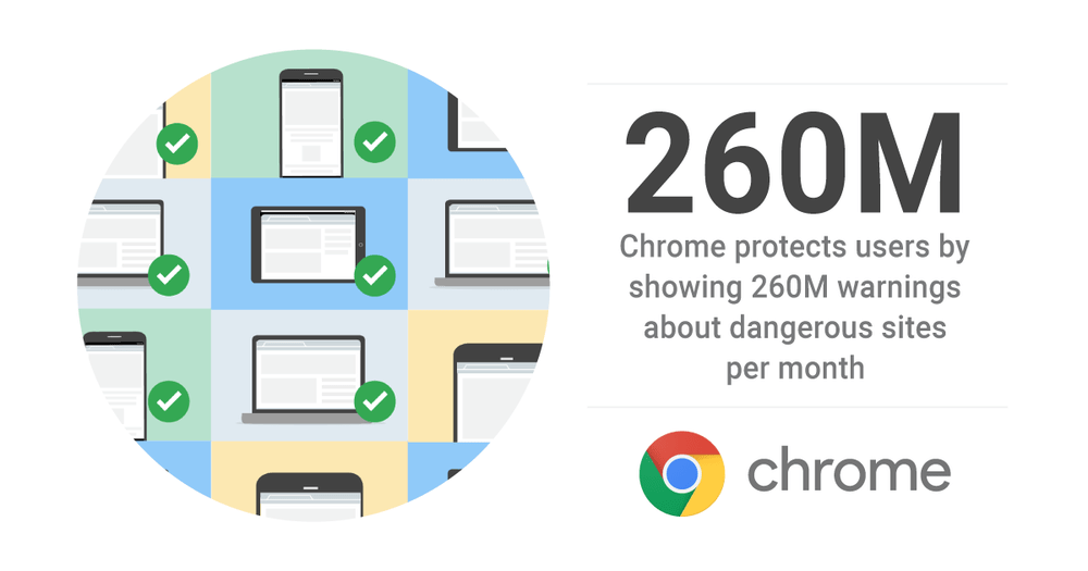 Reflecting on a 12 months's value of Chrome safety enhancements