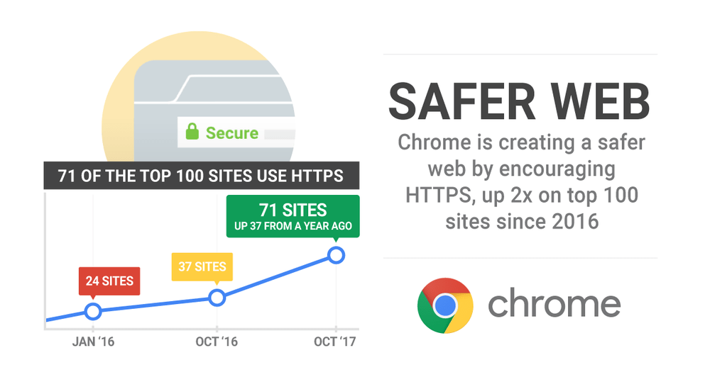saferweb (2).png