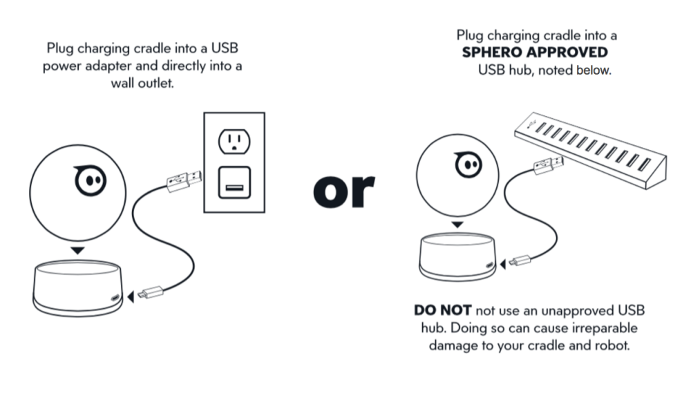 medium resolution of sphero approved usb hubs have 700ma per robot are high quality and known to prevent over voltage spikes if you are not sure your usb hub meets our specs