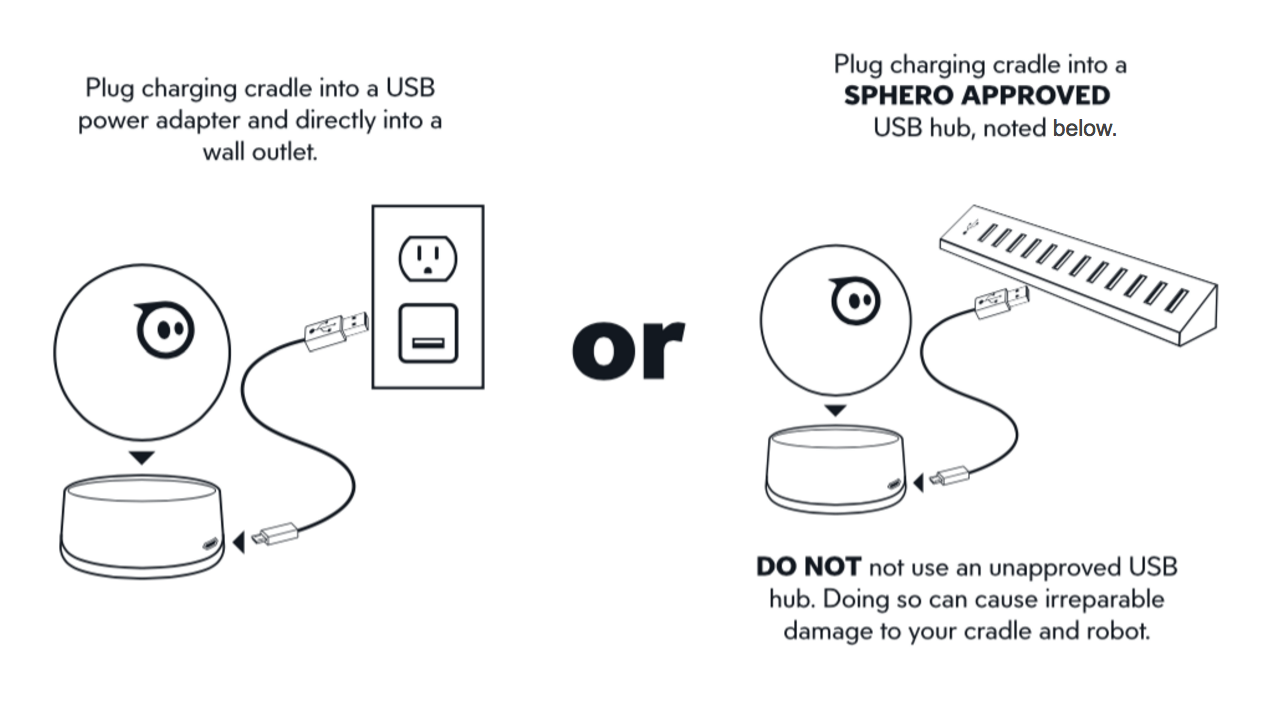 hight resolution of sphero approved usb hubs have 700ma per robot are high quality and known to prevent over voltage spikes if you are not sure your usb hub meets our specs