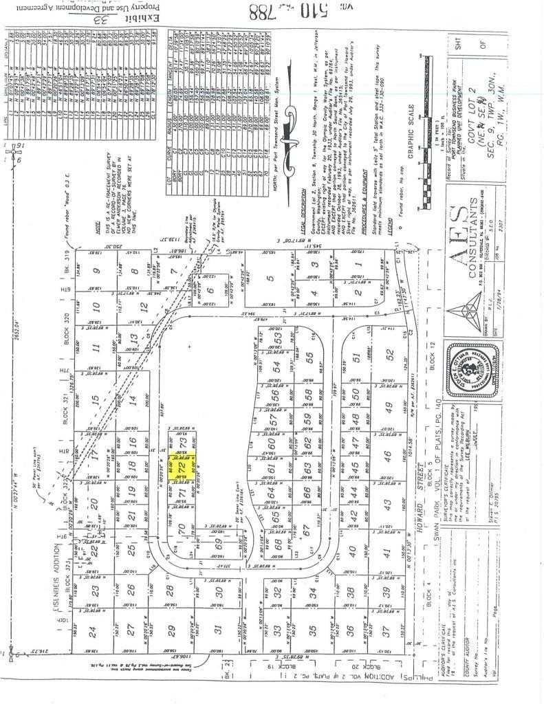 Listing: 72 E Park Ave, Port Townsend, WA.  MLS# 165461