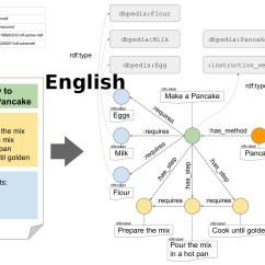 %d8%af%d8%a7%d9%86%d9%84%d9%88%d8%af %d8%b1%d8%a7%db%8c%da%af%d8%a7%d9%86 Sofa Score Best Set Under 20000 Human Instructions English Wikihow Kaggle