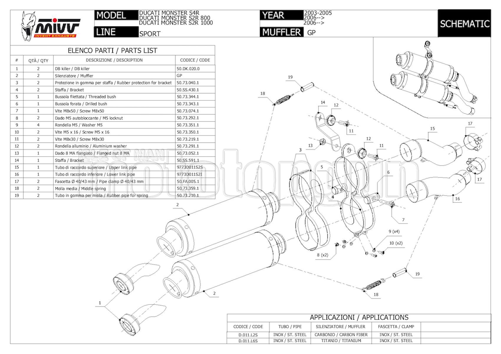 MIVV 2 EXHAUST HOM GP STEEL BLACK DUCATI MONSTER S4R 2003