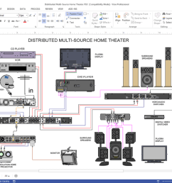home theater diagram [ 1076 x 826 Pixel ]