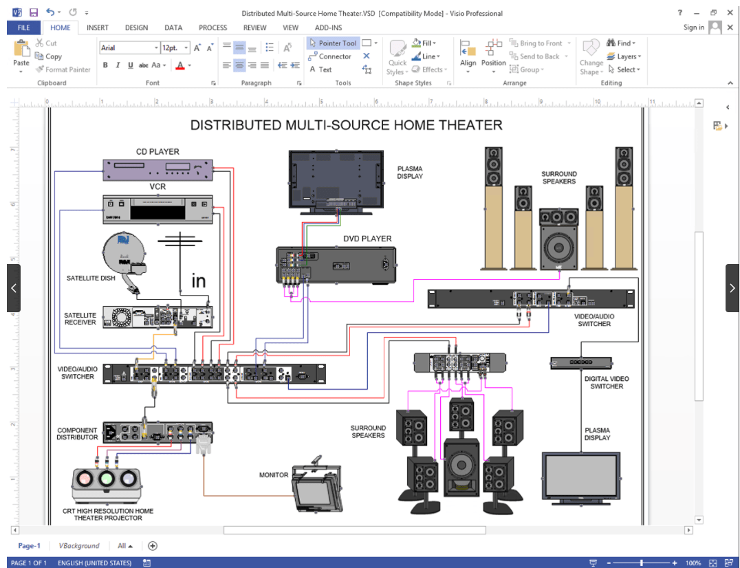 hight resolution of home theater diagram
