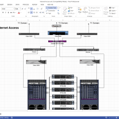 Telecom Network Diagram Microsoft Toro Ccr 2000 Parts Create And Diagrams Netzoom Visio Stencils Mapping Internet Access Created In Solution
