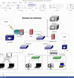 diagram made in netzoom visio stencils displaying networked switcher solution [ 1275 x 980 Pixel ]